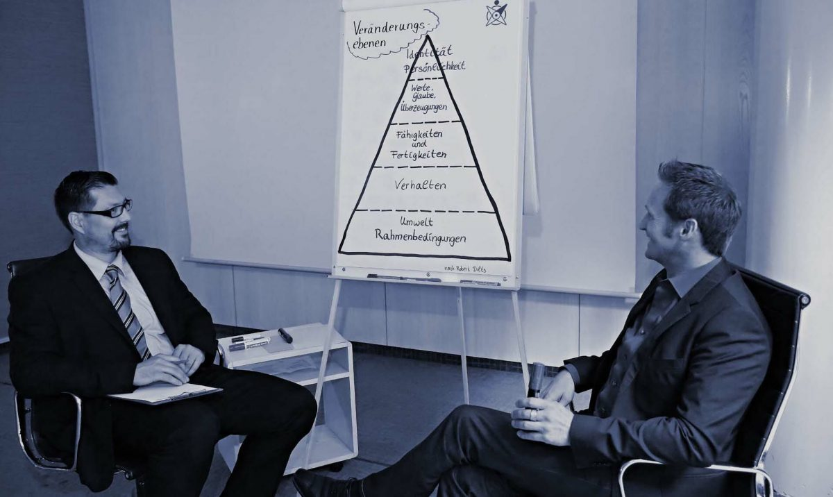 Veränderungsebenen - Coaching und Persönlichkeitsentwicklung